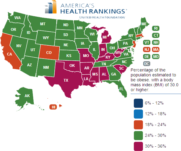 America's Obesity Problem Today and Tomorrow - Advanced Physical